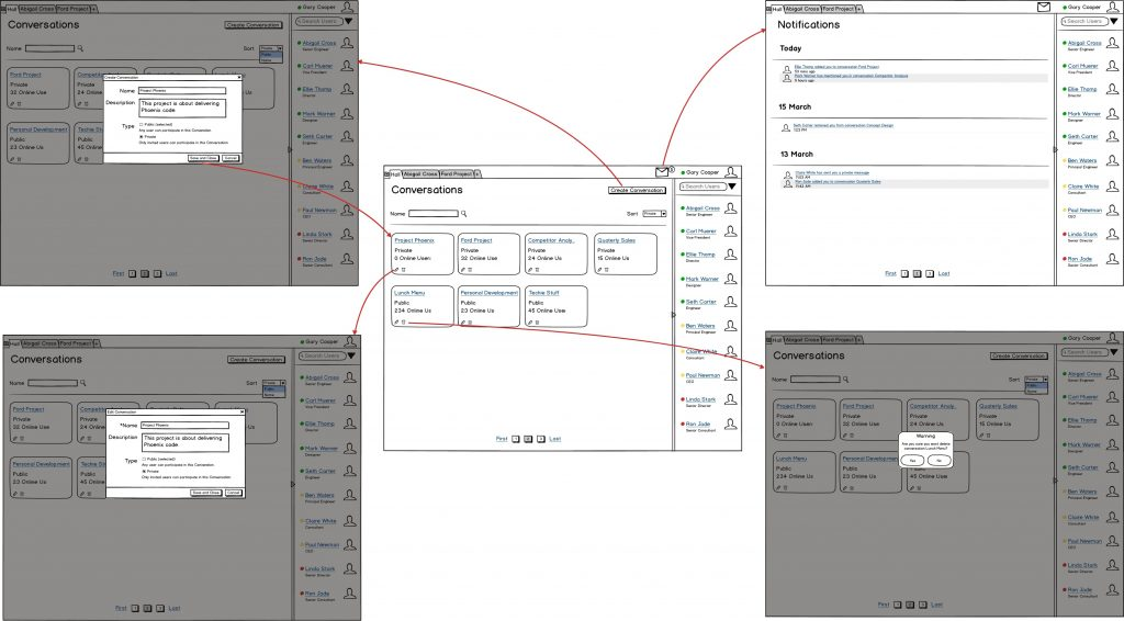Consolidated Flow Wireframe