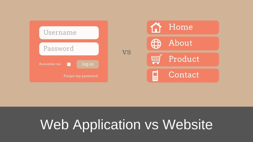 Web Application vs Website