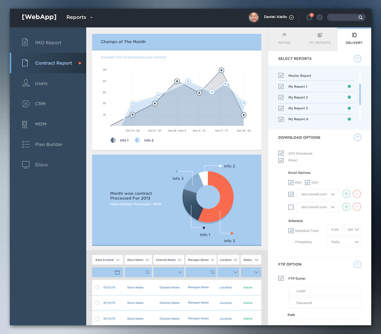 40 Visually Stunning Dashboard Design Examples
