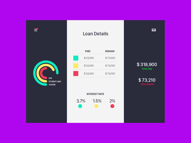 Loan Manager Application Dashboard